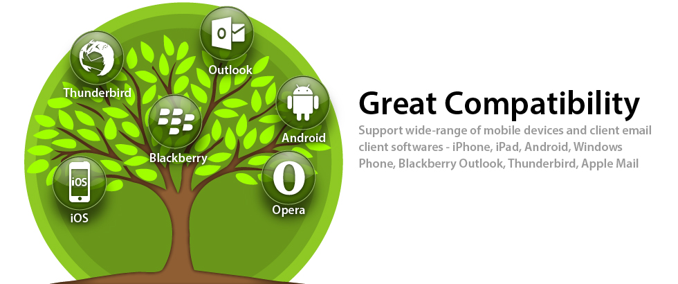 Support wide-range of mobile devices and email client softwares - iPhone, iPad, Android, Windows Phone, Blackberry, Outlook, Thunderbird, Apple Mail and more...